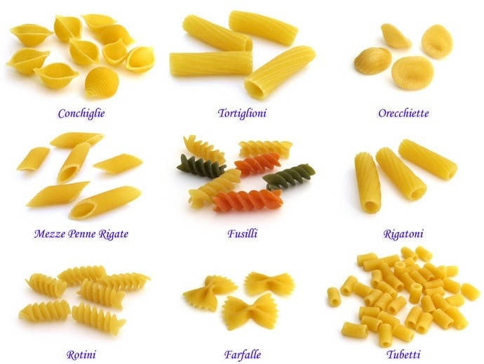 Pasta Names Explained - Quatro Fromaggio and Other Disgraces on ...