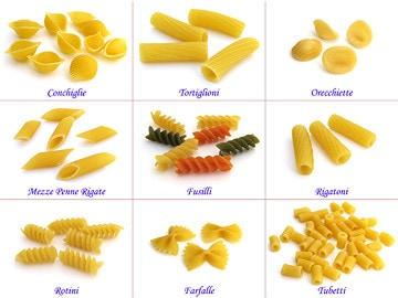 pasta-names