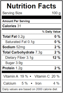 Fennel Nutrition Facts